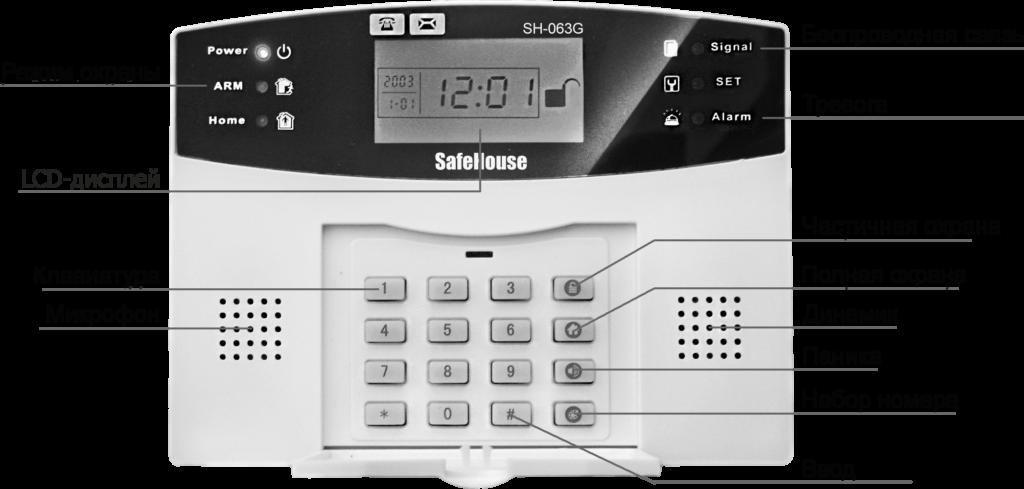 Инструкция GSM сигнализации SH-063G - Передняя панель системного блока