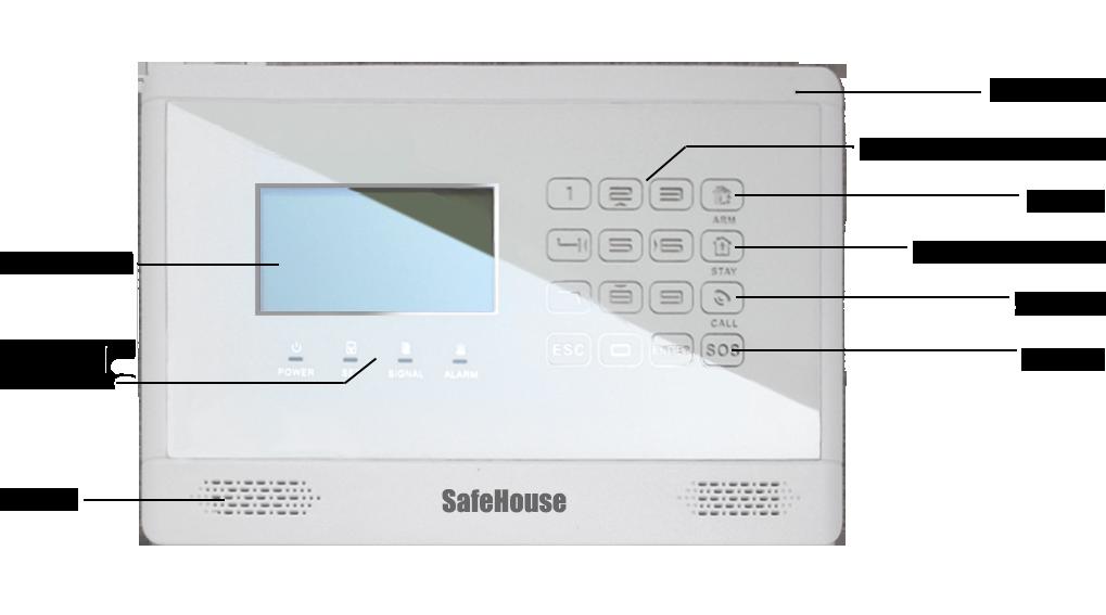 Инструкция GSM сигнализации SH-077G - схема_1