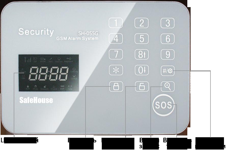 Инструкция GSM сигнализации SH-055G - Передняя панель системного блока