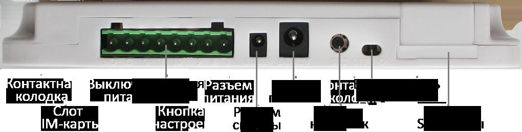 Инструкция GSM сигнализации SH-035G/ru - Тыльная сторона системного блока