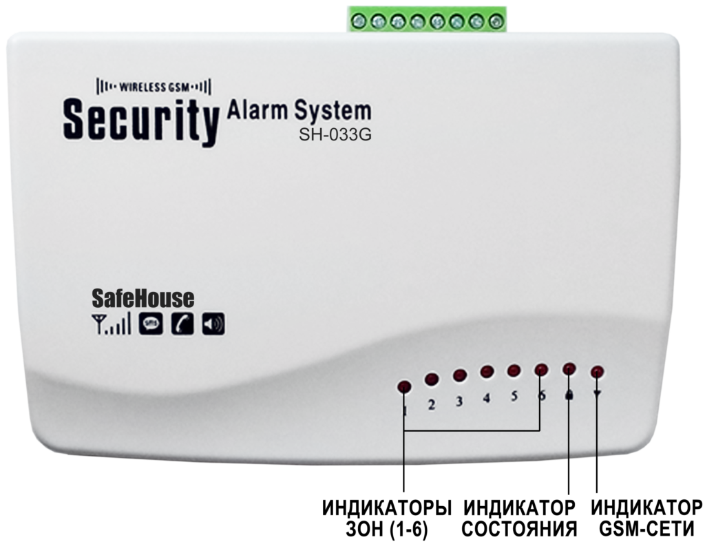 Инструкция GSM сигнализации SH-033G - Передняя панель системного блока