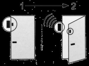 Инструкция GSM сигнализации SH-035G - установка датчика открытия