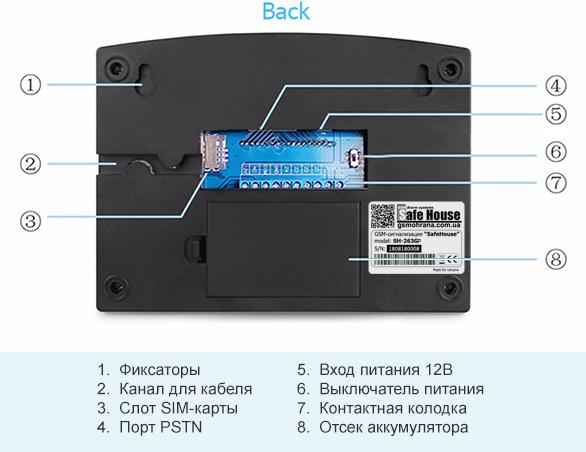 SH-263GP - Back