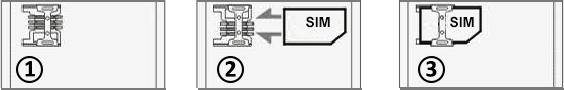 SH-263GP - SIM-ка