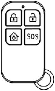 Инструкция WIFI GSM сигнализации G12 - Брелок ПДУ RC-424
