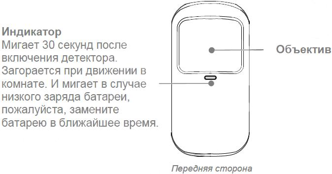 Инструкция WIFI GSM сигнализации G12 - Детектор движения 1