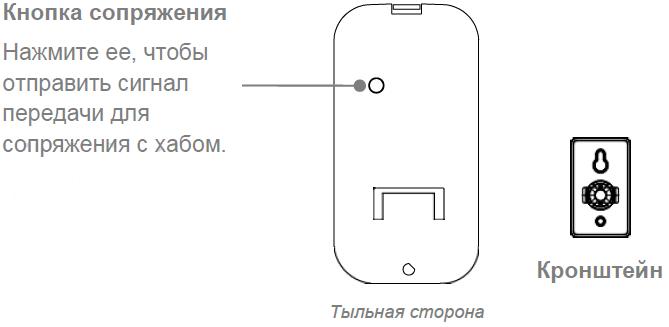 Инструкция WIFI GSM сигнализации G12 - Детектор движения 2