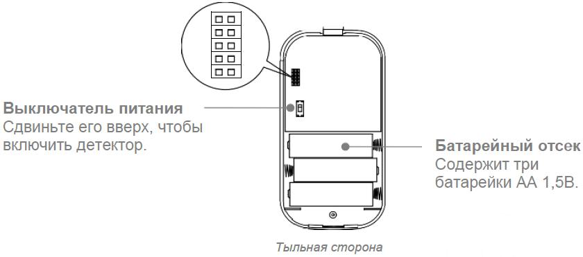 Инструкция WIFI GSM сигнализации G12 - Детектор движения 3